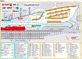 Bonn Hauptbahnhof plan