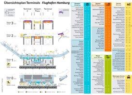 Flughafen Hamburg Plan