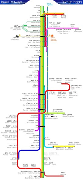 Schienennetz karte von Israel