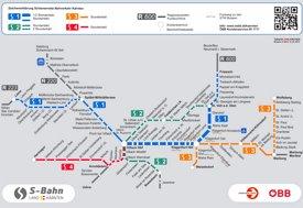 Schienennetzplan von Kärnten